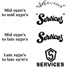 Services logos and dates